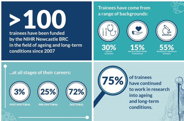 Infographic BRC alumni