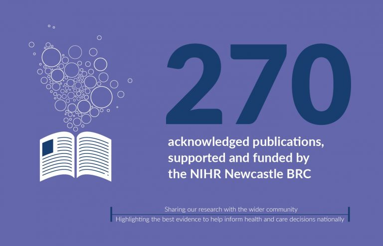 Infographic showing number of papers published by the Newcastle BRC