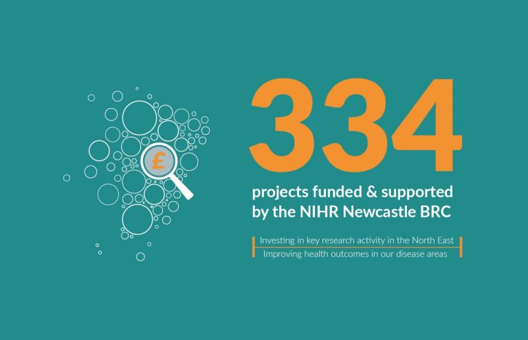 Infographic showing number of projects funded by the Newcastle BRC