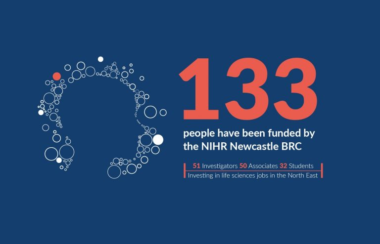 Infographic showing people funded by the BRC
